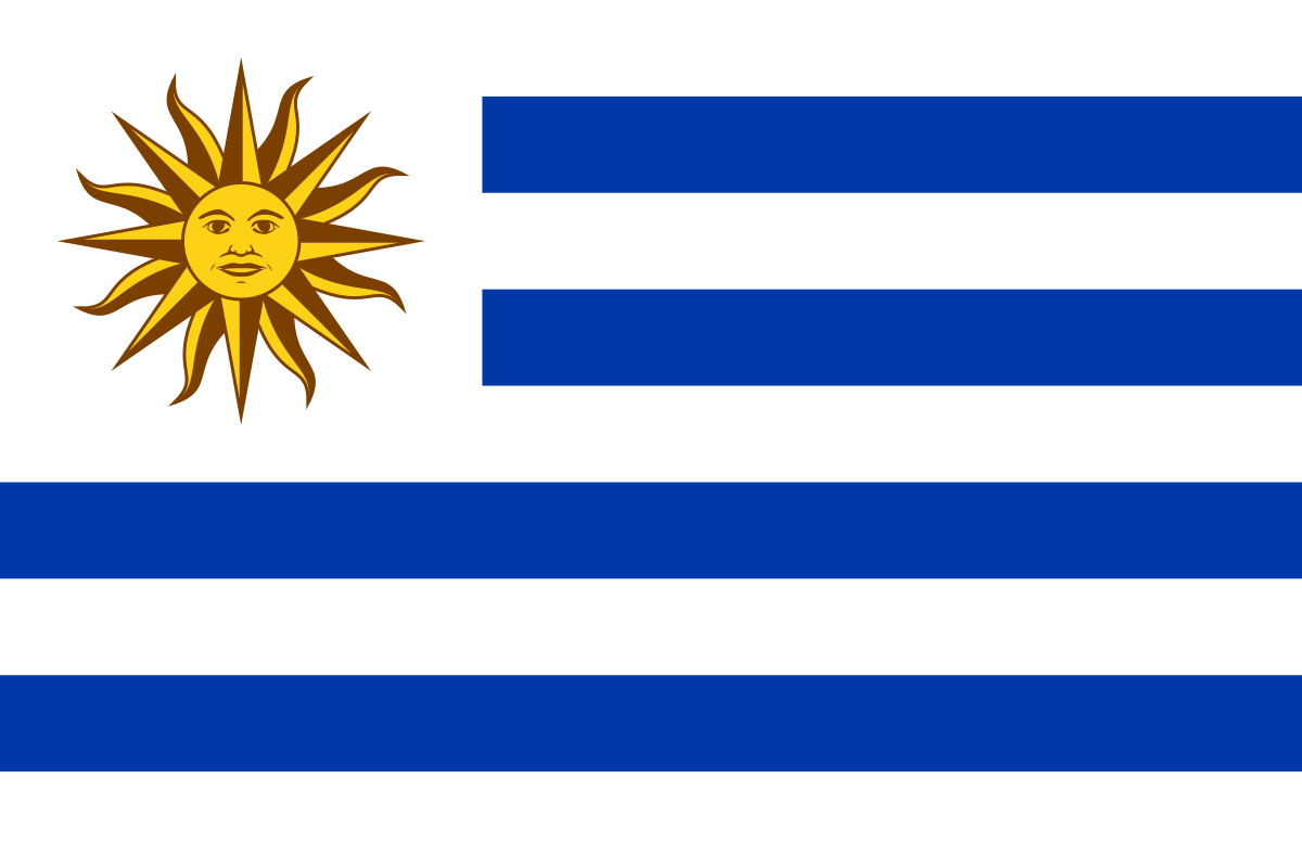 Uruguay Visa Requirements