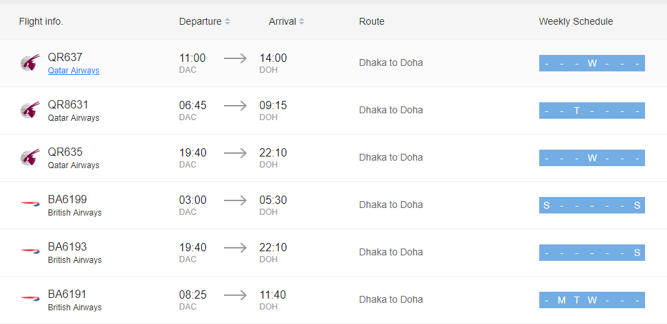 DHAKA to QATAR  Flight Information